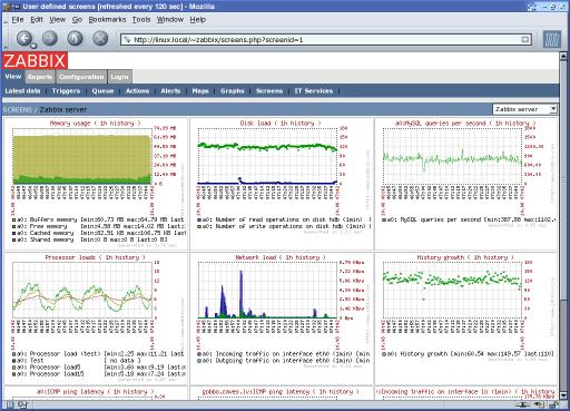monitorare-sistemi-informatici